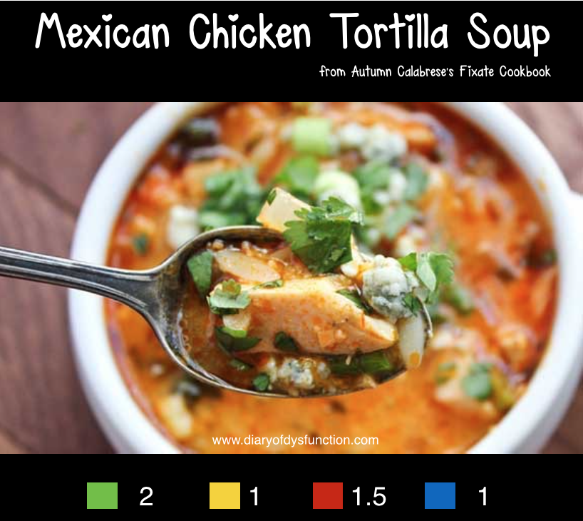 Mexican Chicken Tortilla Soup
